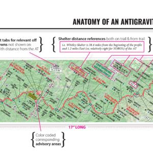Anatomy of a Pocket Profile