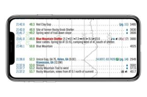 A.T. Guide PDF